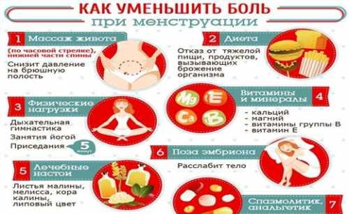 Что можно есть при месячных
