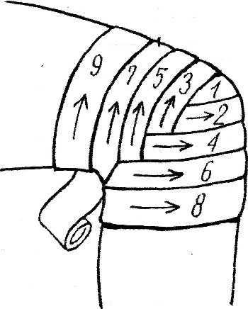 Четвертый тур опустить вниз по передней поверхности плеча и охватывая локоть больной руки, вести по спине, возвращаясь на переднюю поверхность груди изпод здоровой подмышки