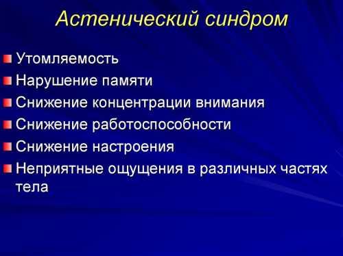 РУП Белмед препараты